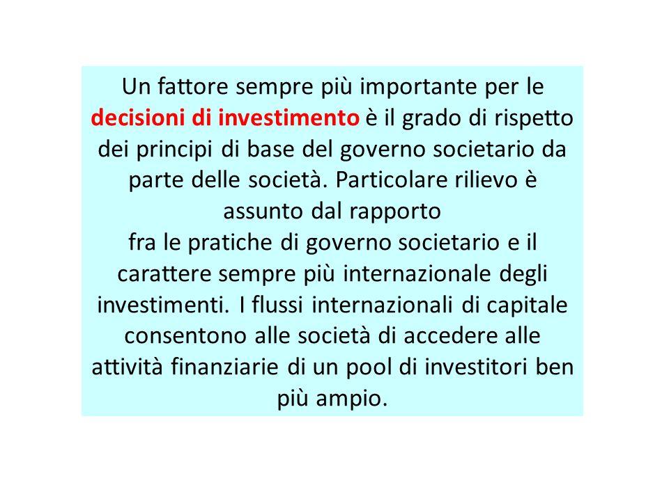 Un fattore sempre più importante per le decisioni di investimento è il grado di rispetto dei principi di base del governo societario da parte delle società. Particolare rilievo è assunto dal rapporto