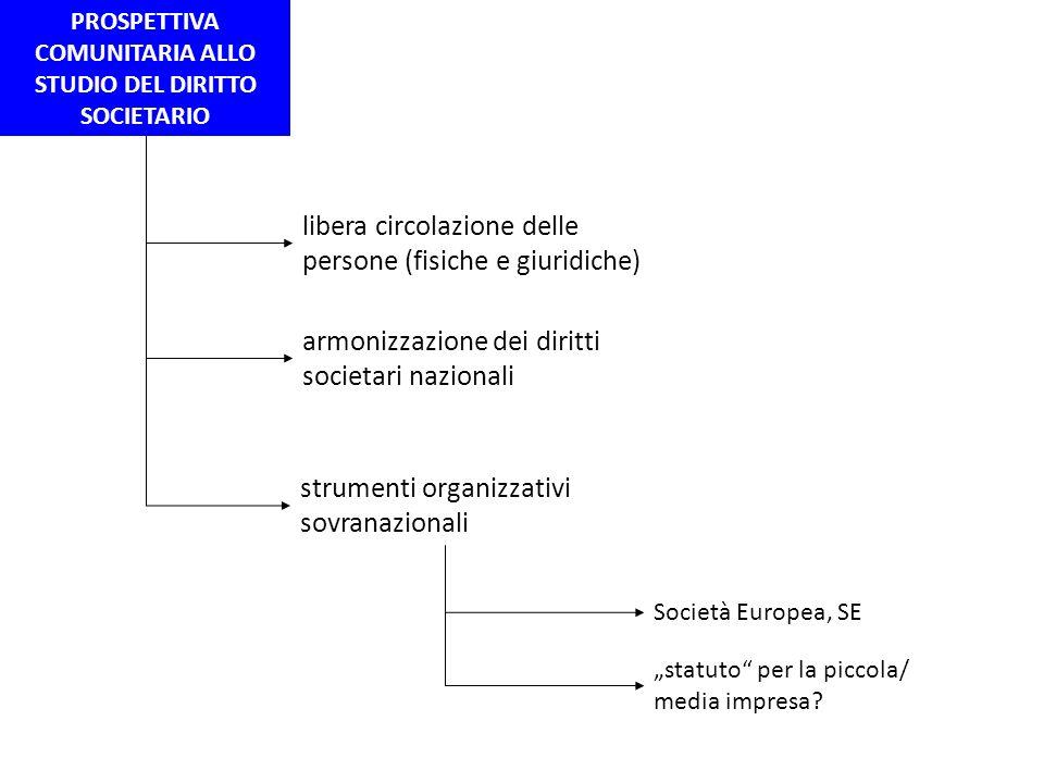 PROSPETTIVA COMUNITARIA ALLO STUDIO DEL DIRITTO SOCIETARIO