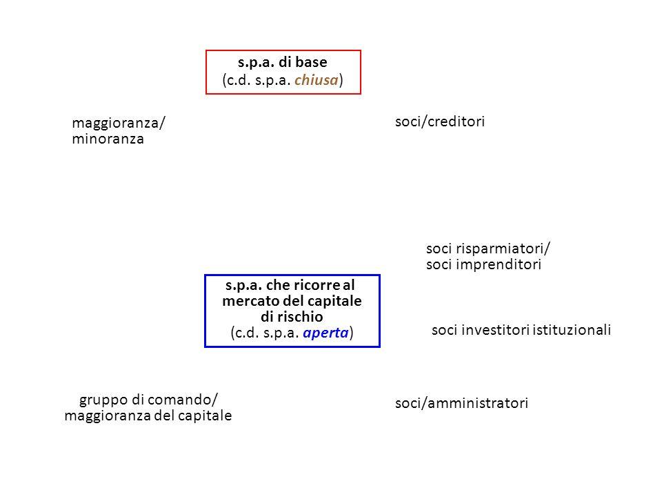 s.p.a. di base (c.d. s.p.a. chiusa)