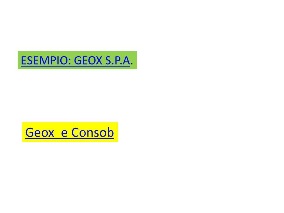 ESEMPIO: GEOX S.P.A. Geox e Consob
