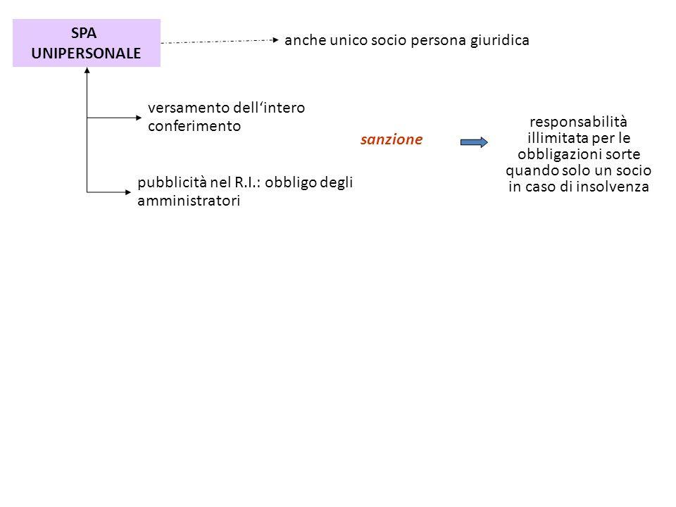 SPA UNIPERSONALE anche unico socio persona giuridica. versamento dell'intero conferimento.