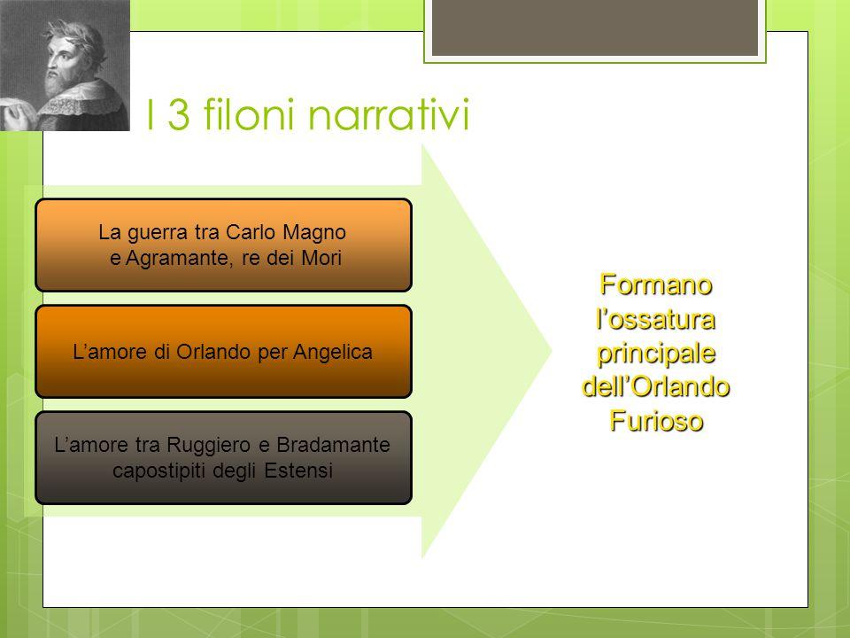 I 3 filoni narrativi La guerra tra Carlo Magno e Agramante, re dei Mori. Formano l'ossatura principale dell'Orlando Furioso.