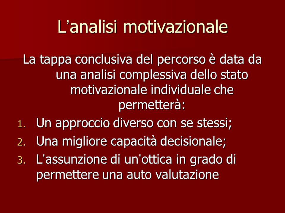 L'analisi motivazionale