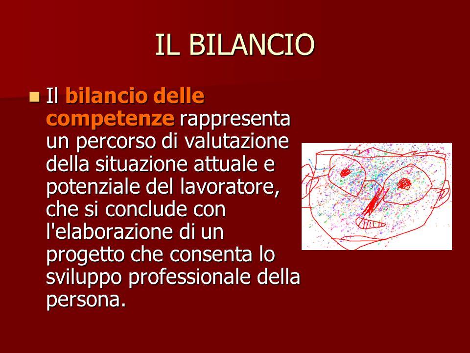 IL BILANCIO
