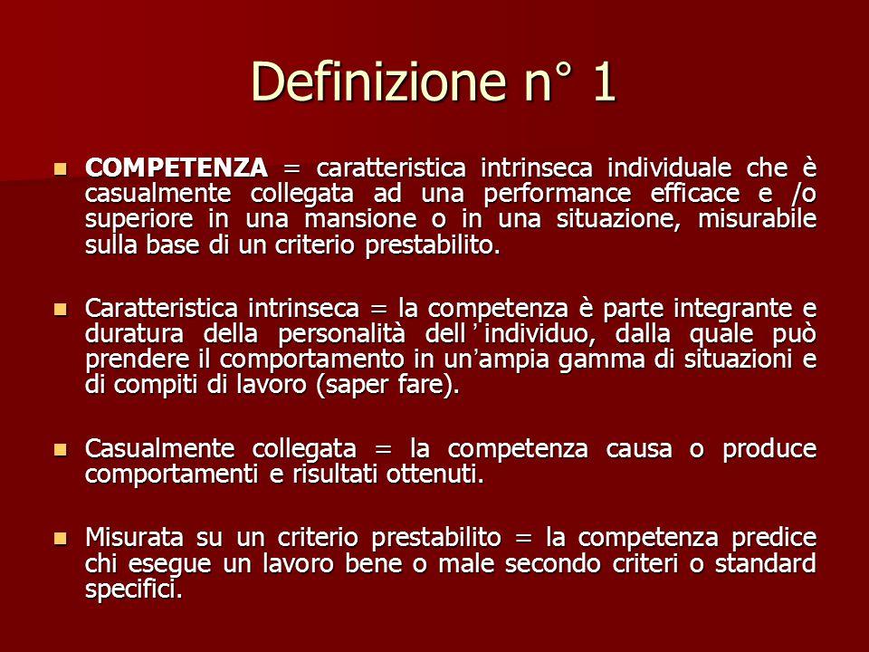 Definizione n° 1