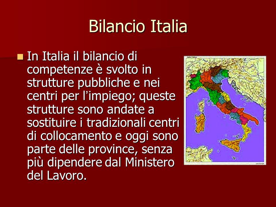 Bilancio Italia