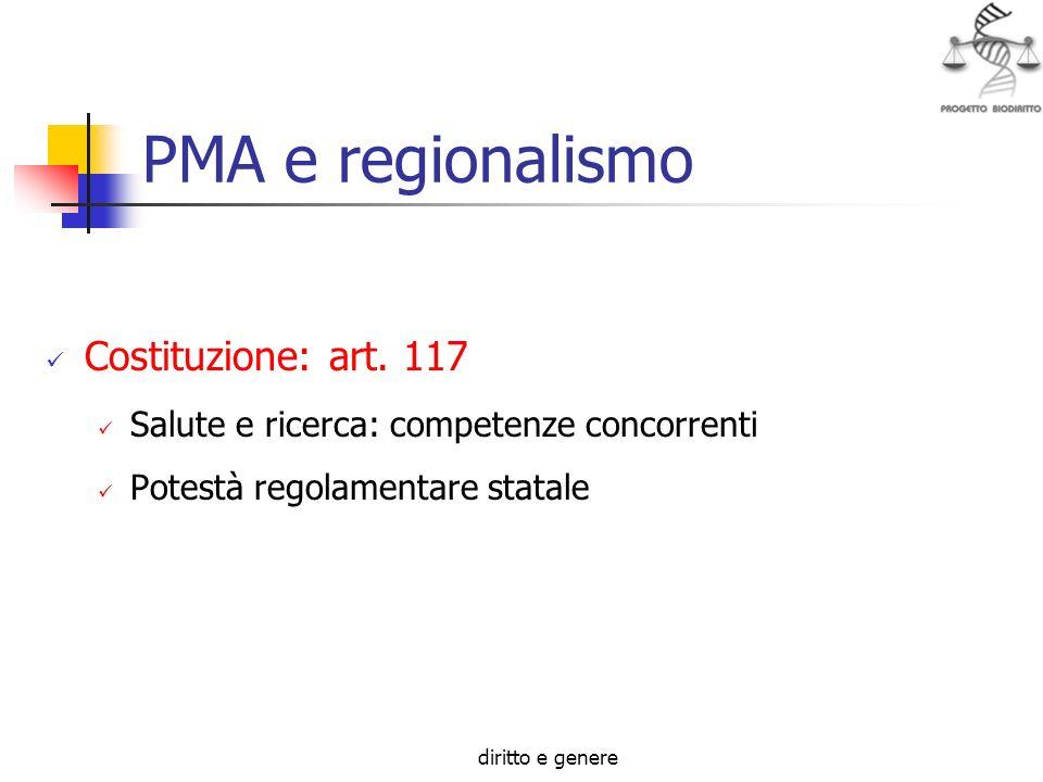 PMA e regionalismo Costituzione: art. 117