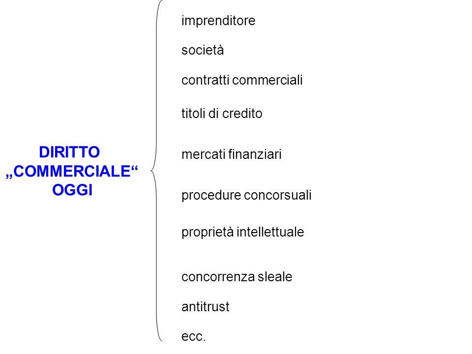 """DIRITTO """"COMMERCIALE"""