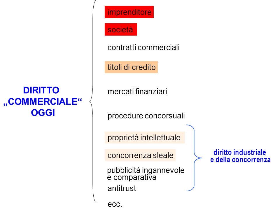 """DIRITTO """"COMMERCIALE diritto industriale e della concorrenza"""