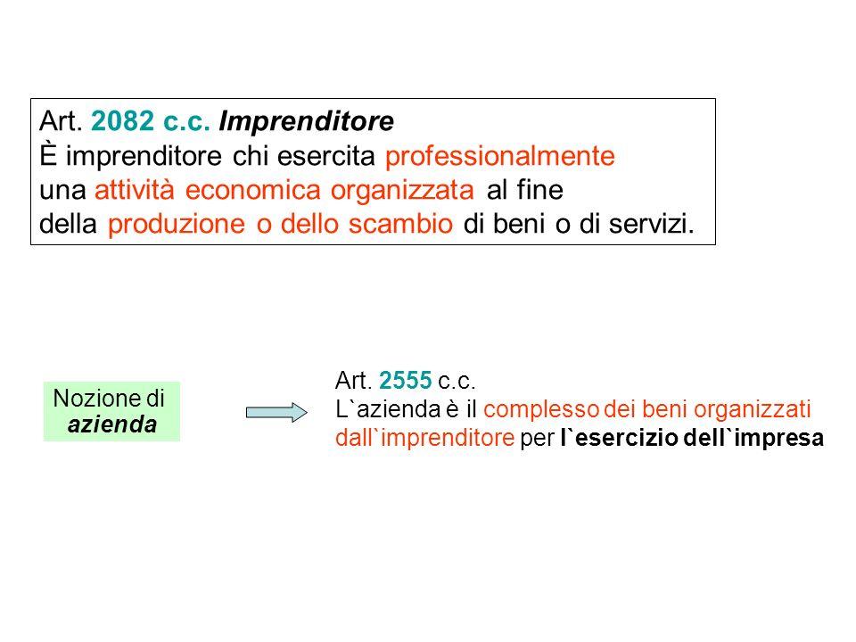 Art. 2082 c.c. Imprenditore