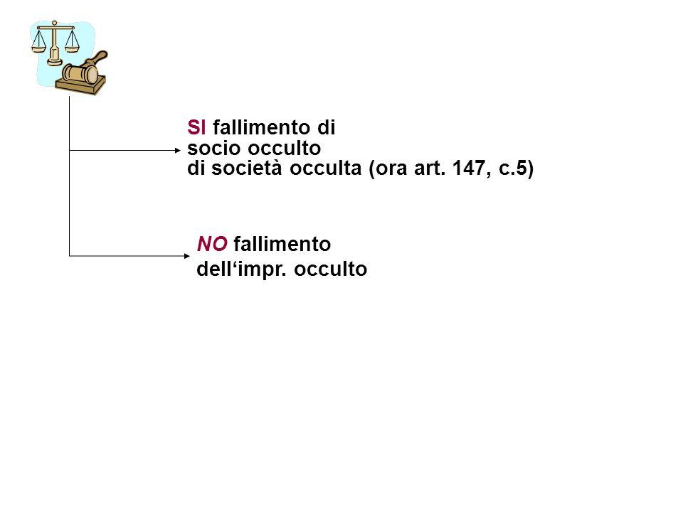 SI fallimento di socio occulto di società occulta (ora art. 147, c.5)