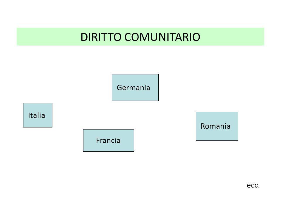 DIRITTO COMUNITARIO Germania Italia Romania Francia ecc.