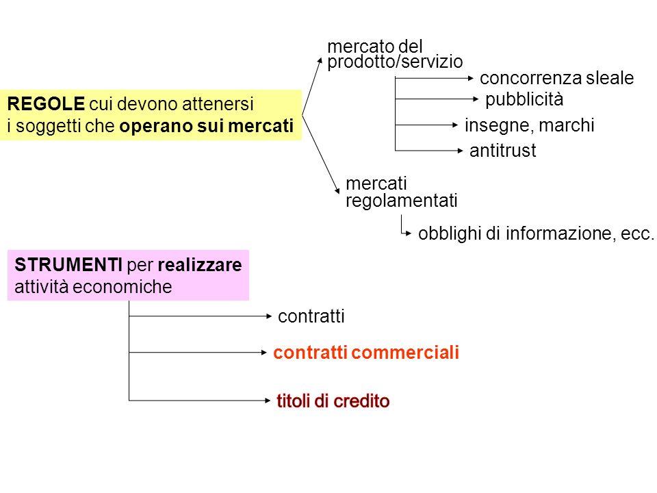 mercato del prodotto/servizio