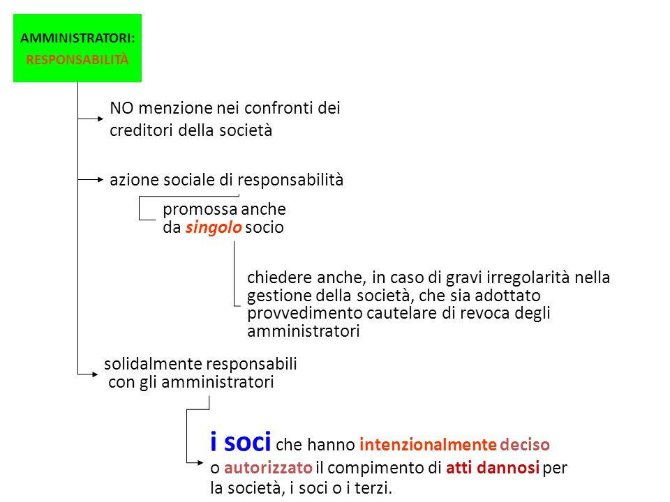 AMMINISTRATORI: RESPONSABILITÀ. NO menzione nei confronti dei creditori della società. azione sociale di responsabilità.