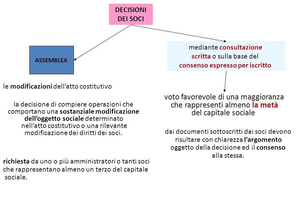 DECISIONI DEI SOCI mediante consultazione scritta o sulla base del consenso espresso per iscritto.