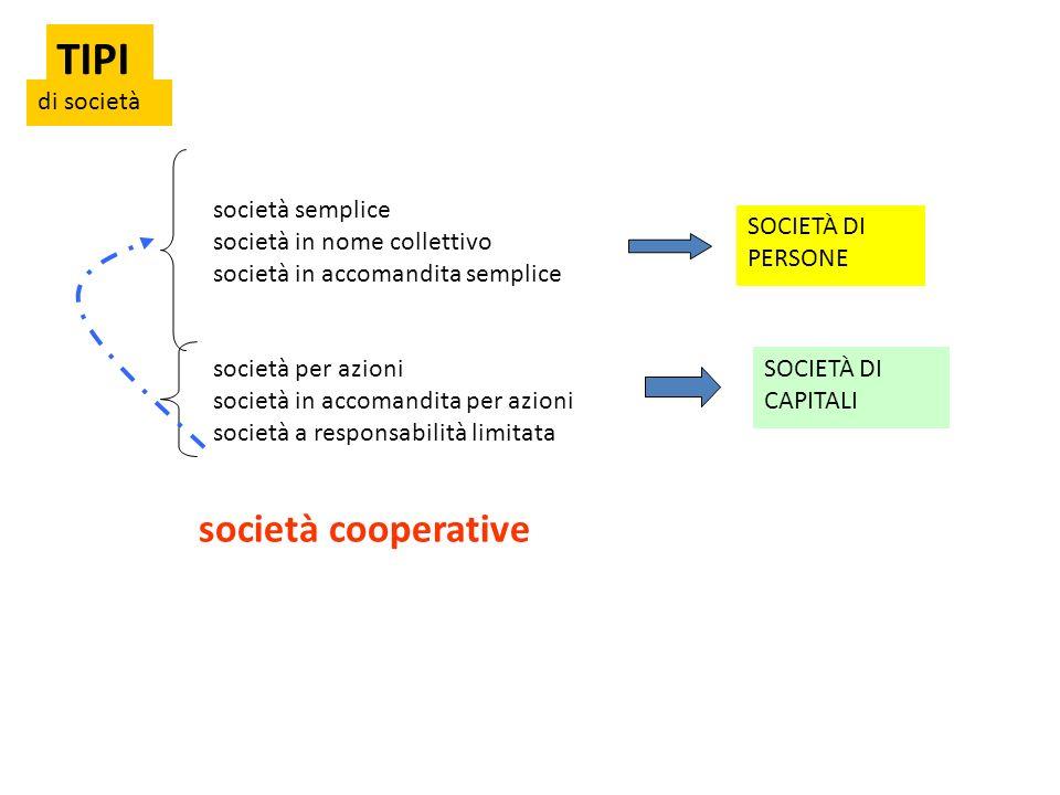 TIPI società cooperative di società società semplice