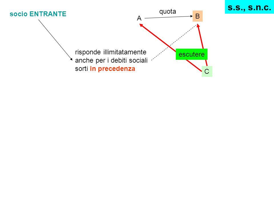 s.s., s.n.c. quota socio ENTRANTE B A