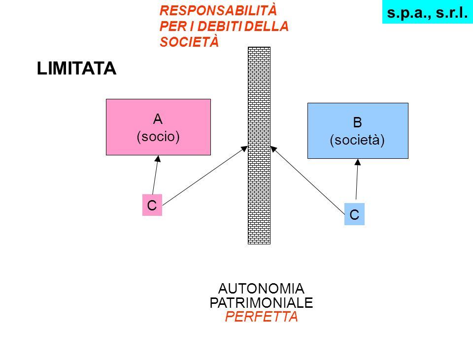 AUTONOMIA PATRIMONIALE PERFETTA