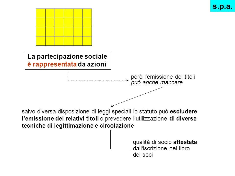 s.p.a. La partecipazione sociale è rappresentata da azioni