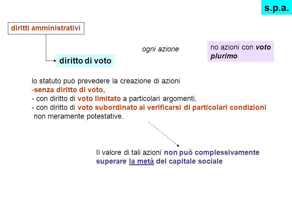 s.p.a. diritto di voto diritti amministrativi