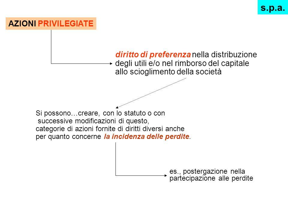 s.p.a. AZIONI PRIVILEGIATE
