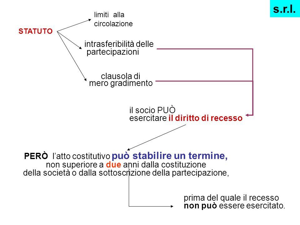 s.r.l. intrasferibilità delle partecipazioni
