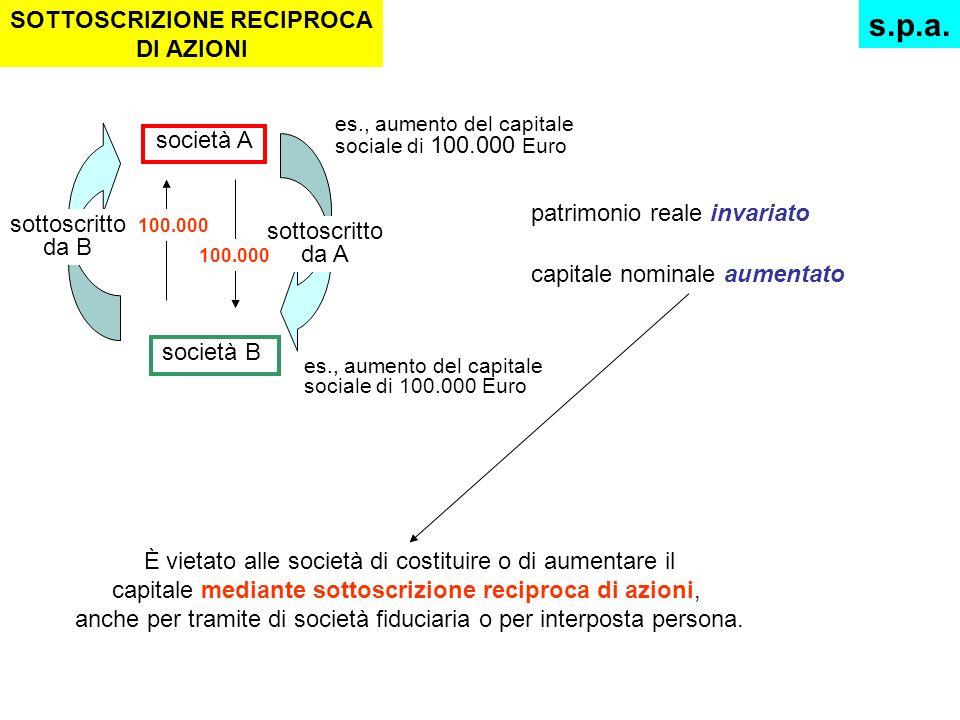 SOTTOSCRIZIONE RECIPROCA DI AZIONI