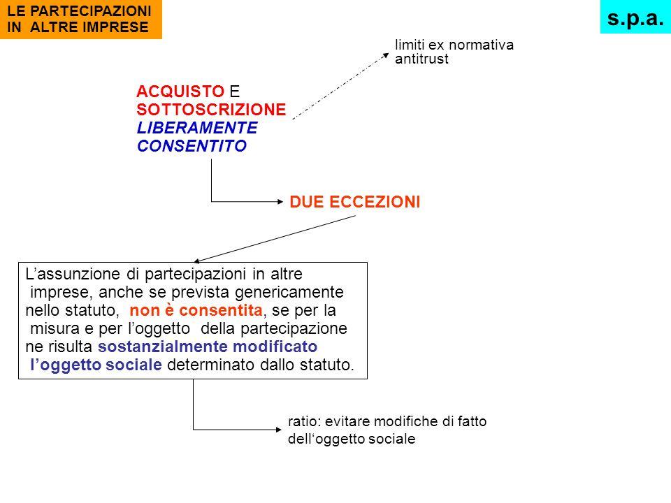 s.p.a. ACQUISTO E SOTTOSCRIZIONE LIBERAMENTE CONSENTITO DUE ECCEZIONI