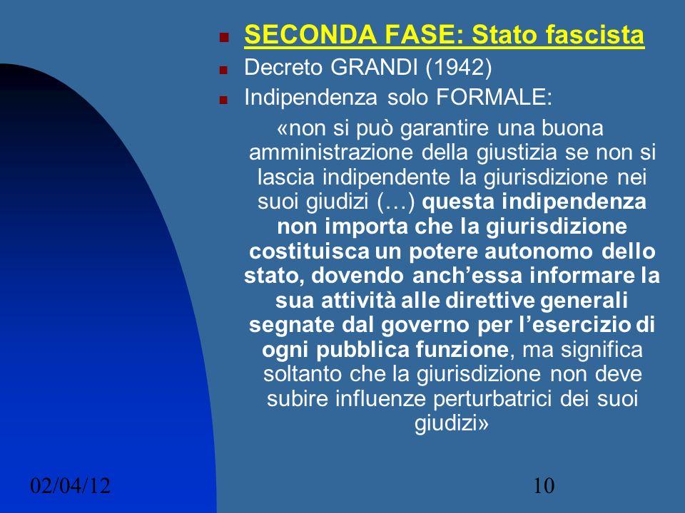 SECONDA FASE: Stato fascista