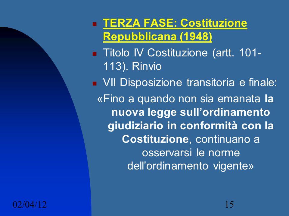 TERZA FASE: Costituzione Repubblicana (1948)