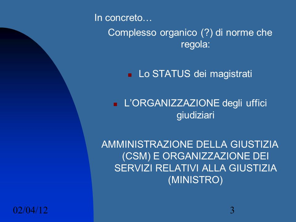 Complesso organico ( ) di norme che regola: