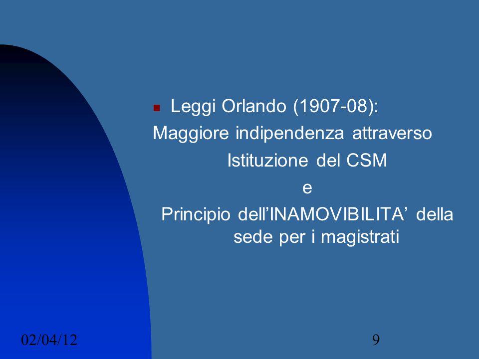 Principio dell'INAMOVIBILITA' della sede per i magistrati