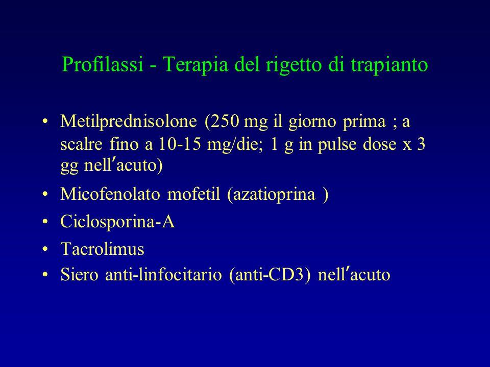 Profilassi - Terapia del rigetto di trapianto