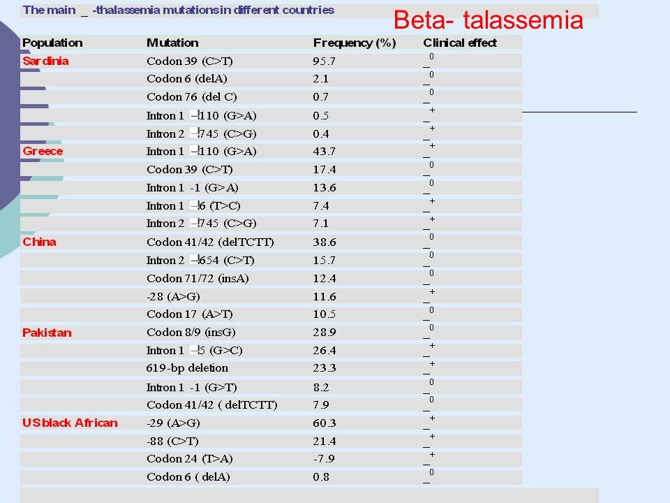 Beta- talassemia 17