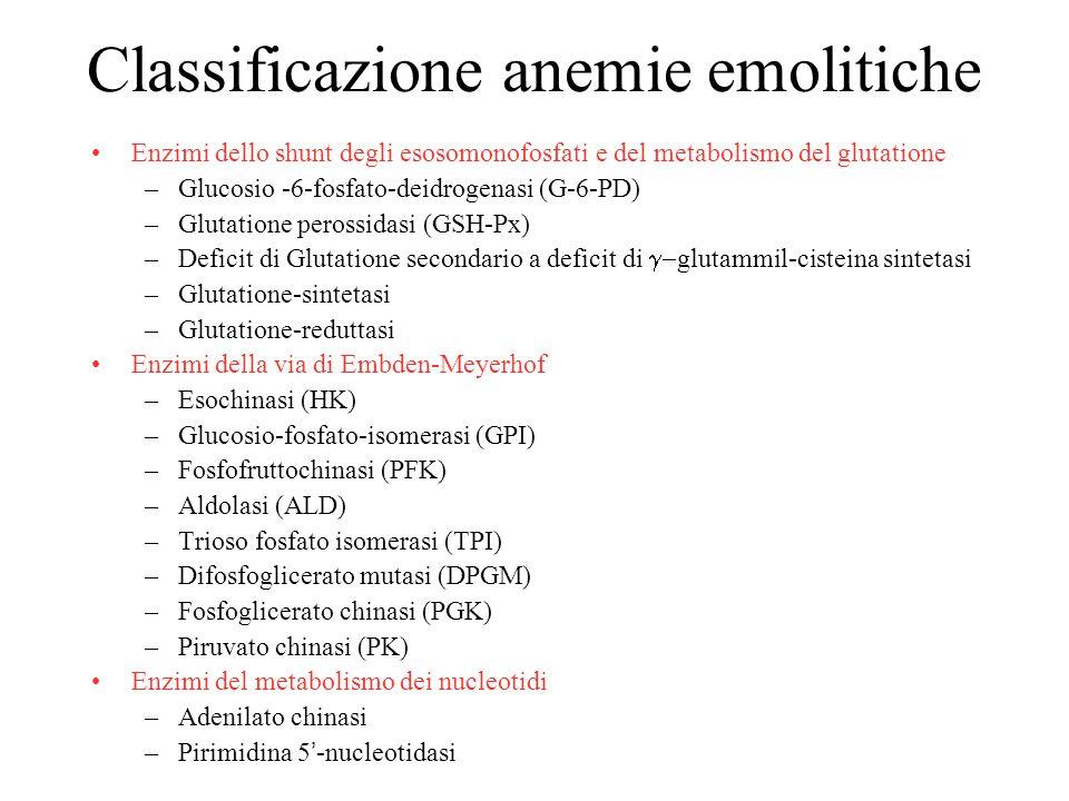 Classificazione anemie emolitiche