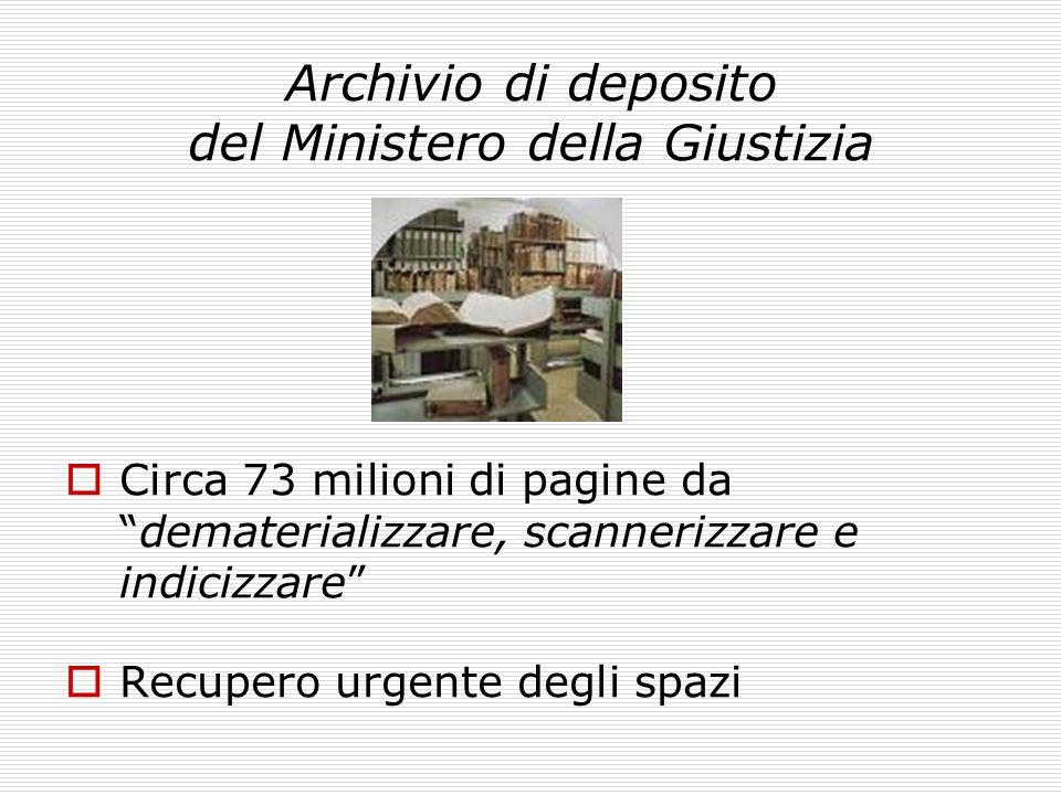 Archivio di deposito del Ministero della Giustizia
