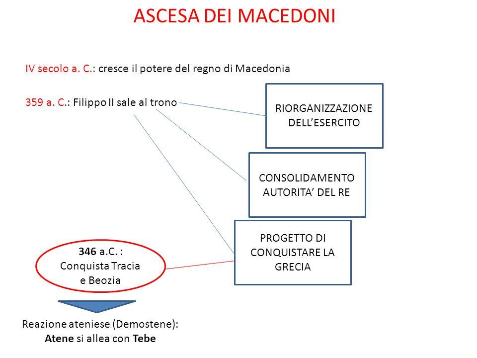 ASCESA DEI MACEDONI IV secolo a. C.: cresce il potere del regno di Macedonia. RIORGANIZZAZIONE DELL'ESERCITO.