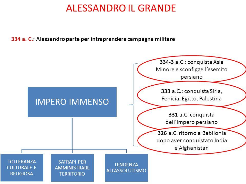 ALESSANDRO IL GRANDE IMPERO IMMENSO