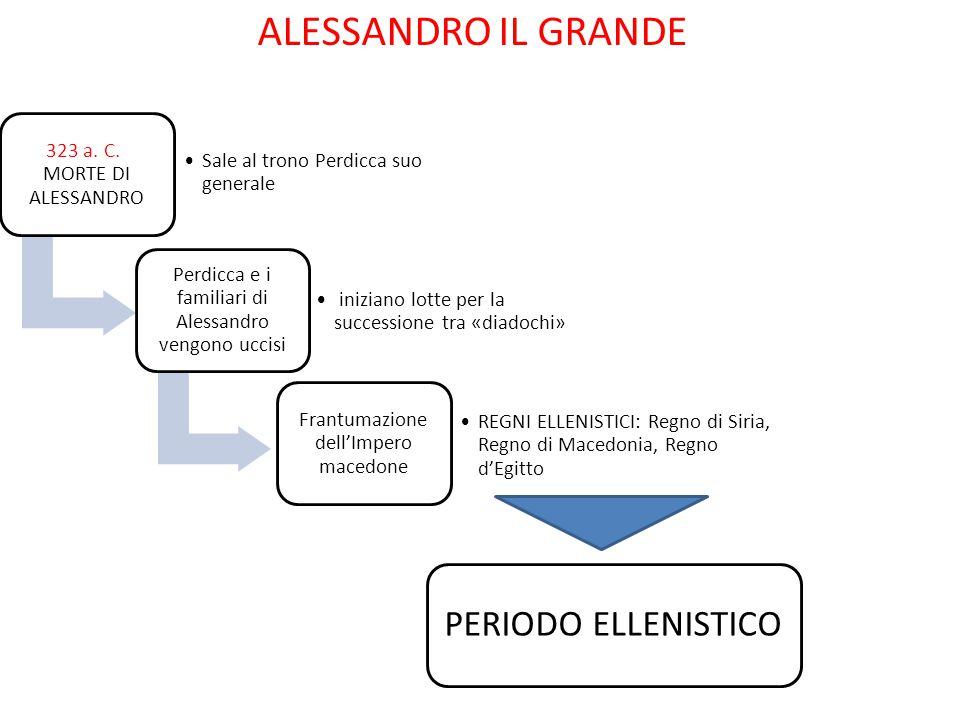 ALESSANDRO IL GRANDE PERIODO ELLENISTICO