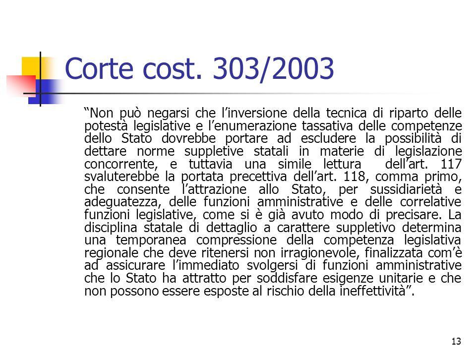 Corte cost. 303/2003