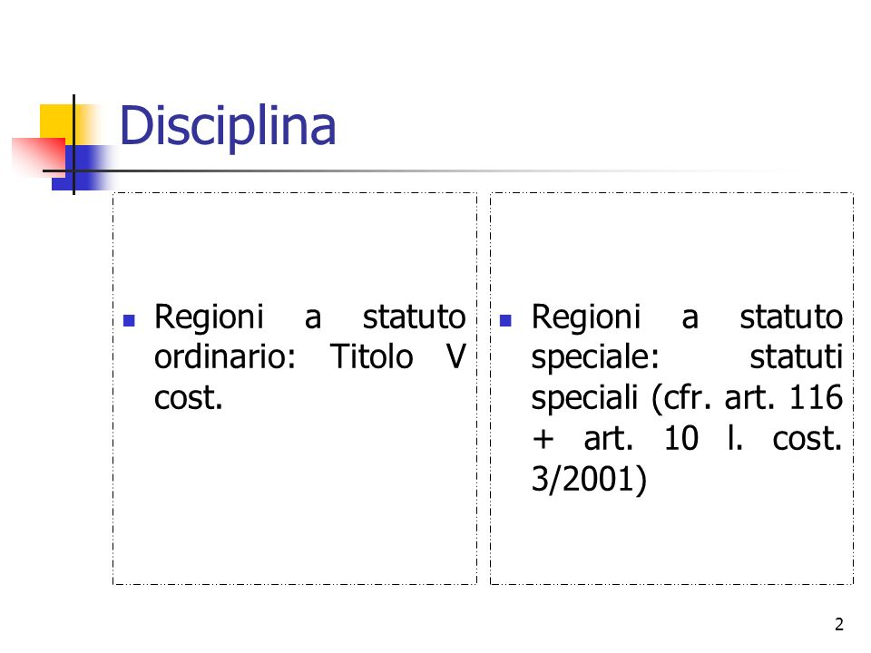 Disciplina Regioni a statuto ordinario: Titolo V cost.