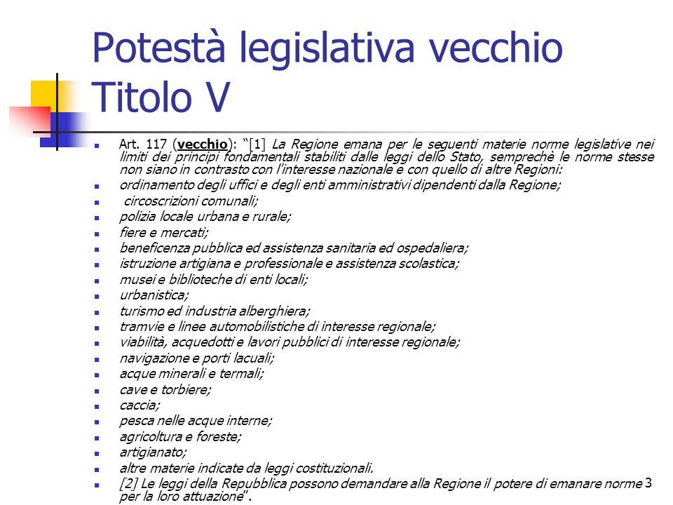 Potestà legislativa vecchio Titolo V
