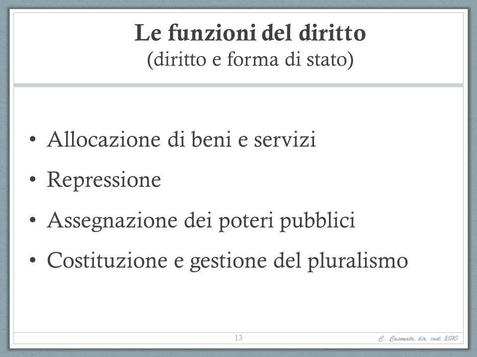 Le funzioni del diritto (diritto e forma di stato)