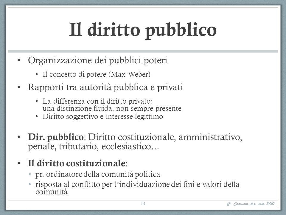 Il diritto pubblico Organizzazione dei pubblici poteri