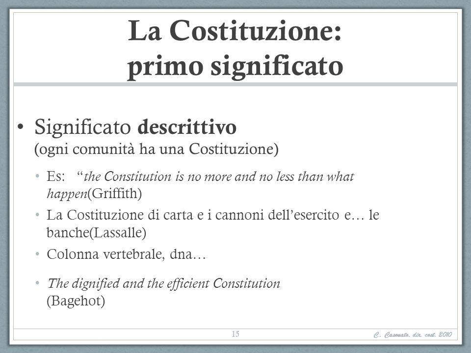 La Costituzione: primo significato