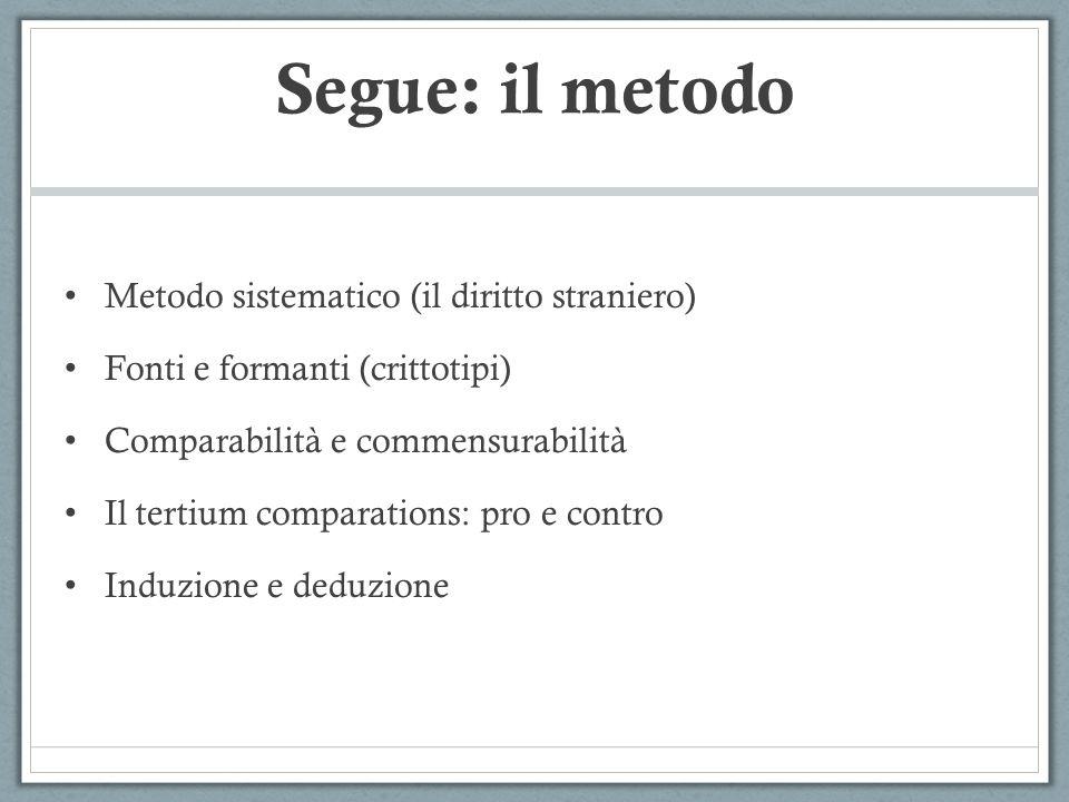 Segue: il metodo Metodo sistematico (il diritto straniero)