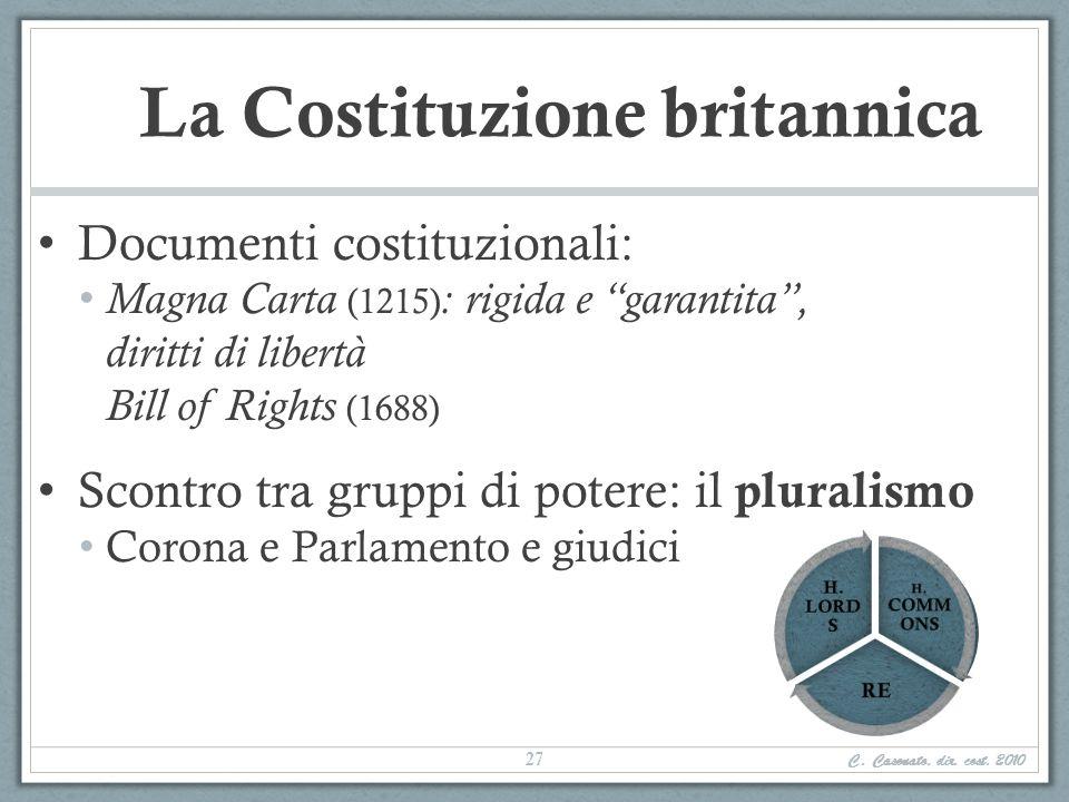 La Costituzione britannica