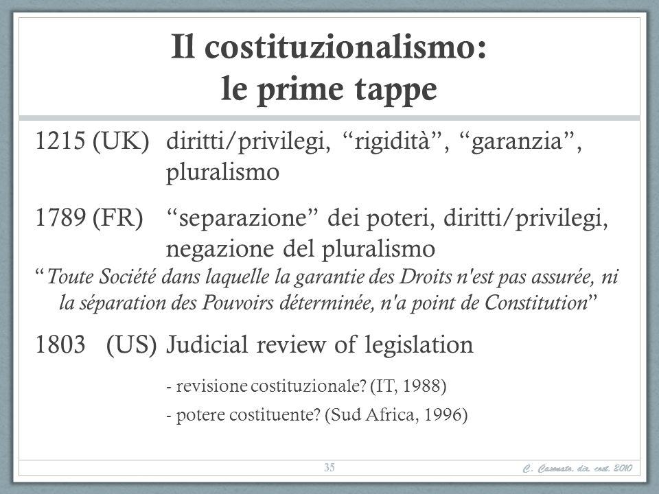 Il costituzionalismo: le prime tappe