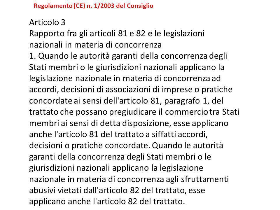 Regolamento (CE) n. 1/2003 del Consiglio