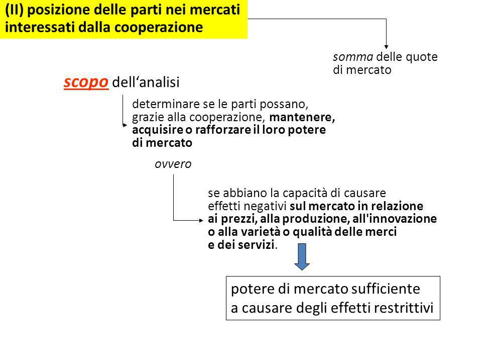 (II) posizione delle parti nei mercati interessati dalla cooperazione
